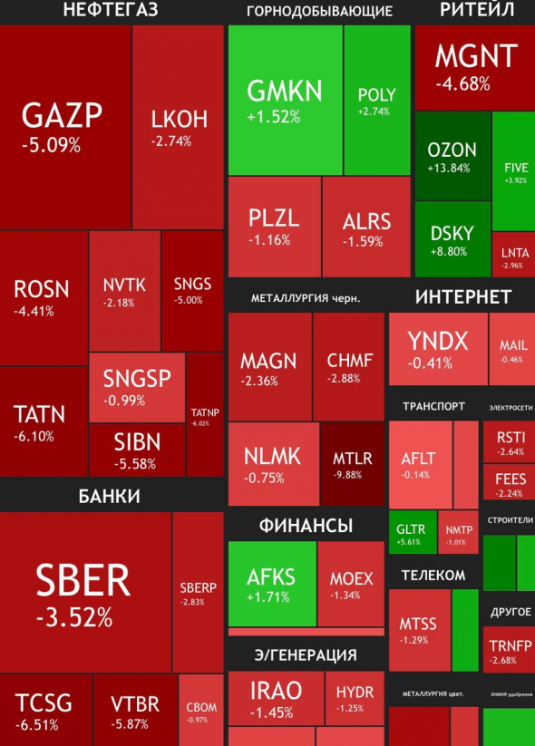 Суббота, Байден и доллар в итогах недели