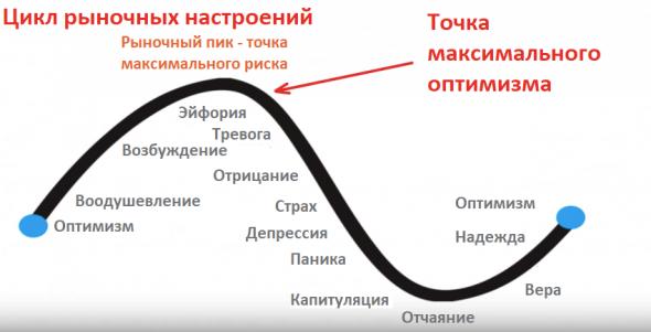 Профессор & Бизнесмен & Инвестор