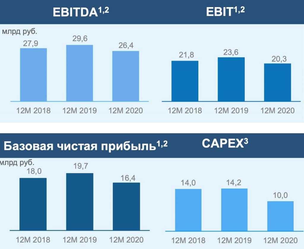 Юнипро - в шаге от цели