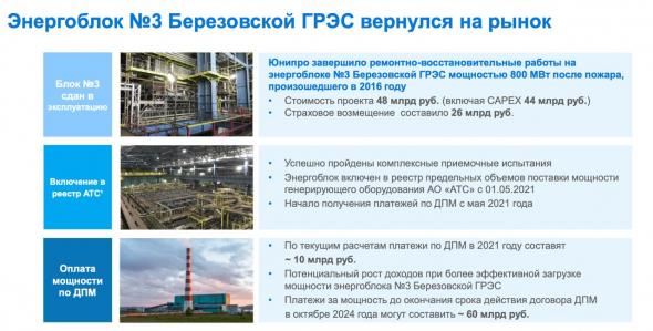 Юнипро - энергоблок наконец в строю