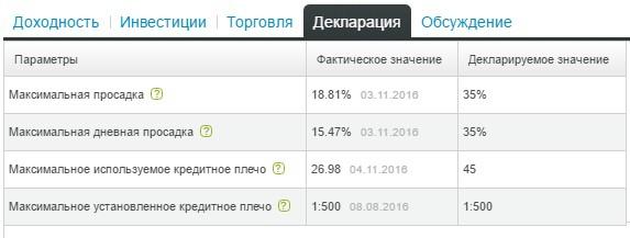 Forex форекс от 50.000$ депозит от 50.000 usd форекс депозит при открытии счета