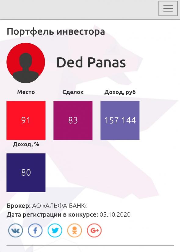 ЛЧИ 2020 взял 80% жалею , что не первое место))