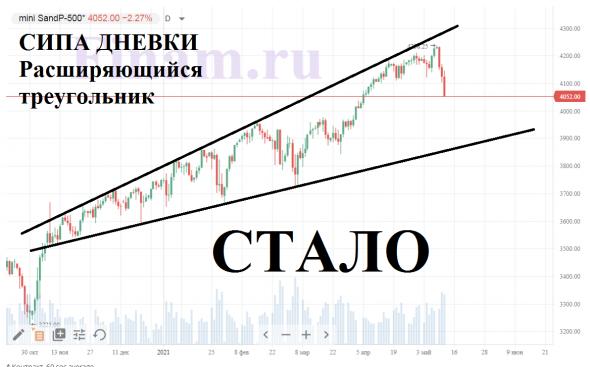 ВСЕ ИДЕТ ПО-ПЛАНУ-2