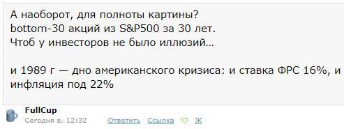Обманчивость списка SP 500.