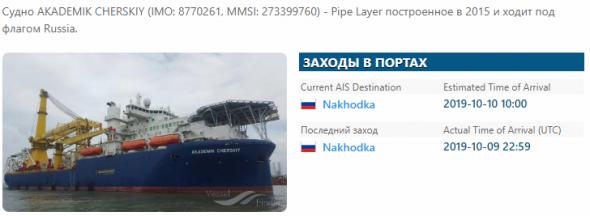 Газпром, возможен гэп.