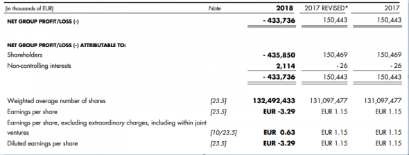 Газпром купит всё или несколько кораблей у Boskalis?