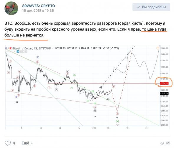 A little bitcoin chronology
