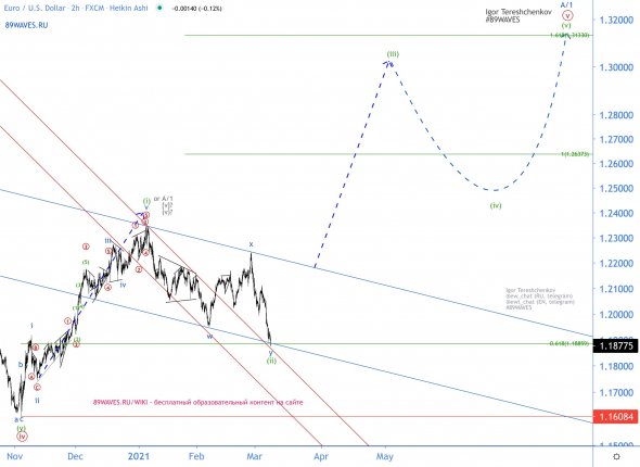 Complication of the correction for the euro