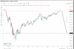 Прогнозируем и моделируем S&P 500