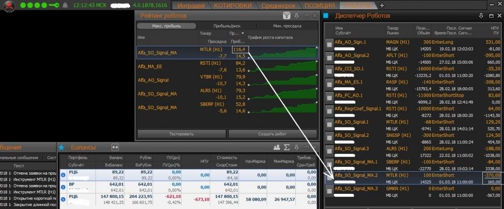 Робот для торговли альфа форекс индикаторы для золота бинарный опцион