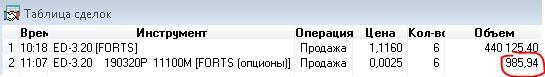 Новичкам. Опционы и Forex.