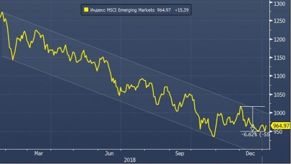 Morgan Stanley рекомендовал покупку рублевых облигаций и других активов сегмента EM