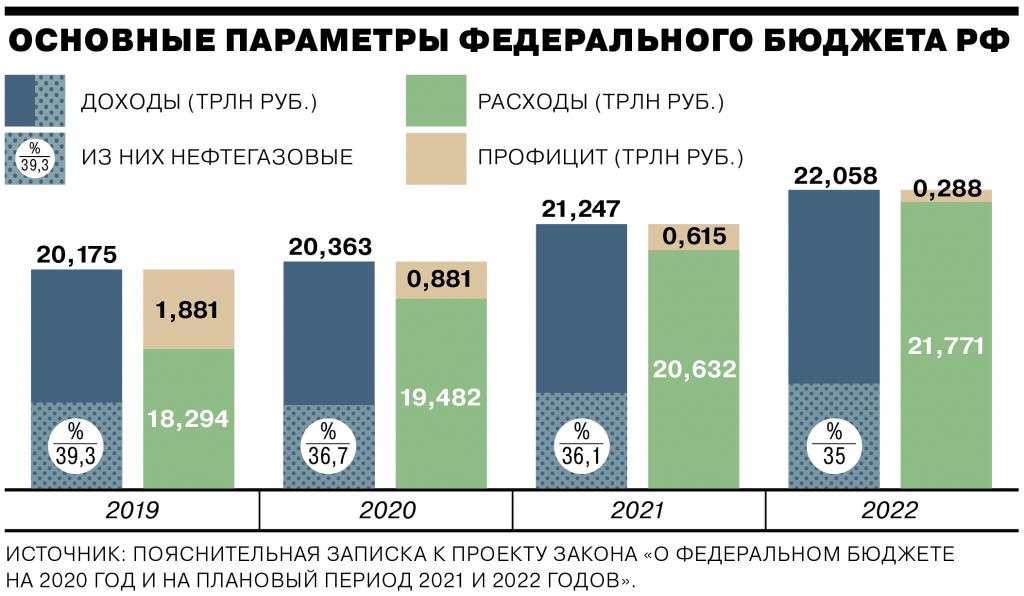 https://smart-lab.ru/uploads/images/05/04/57/2019/10/25/8ecb17.png