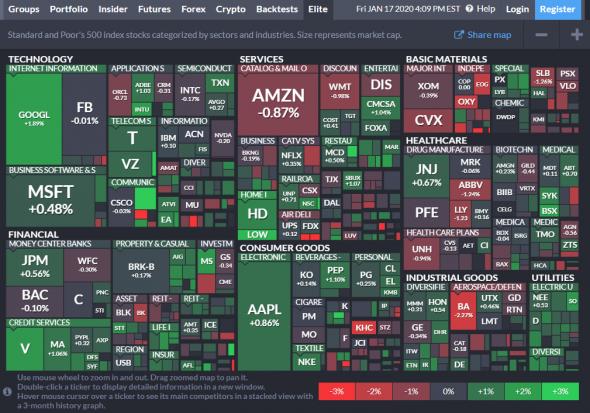 Карта котировок акций на закрытие сегодняшних торгов в США