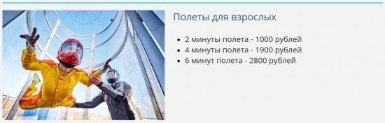 Получил первый убыток. Мой портфель на 10 000 000 рублей.