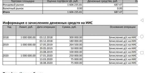 Как я заработал 3 миллиона рублей