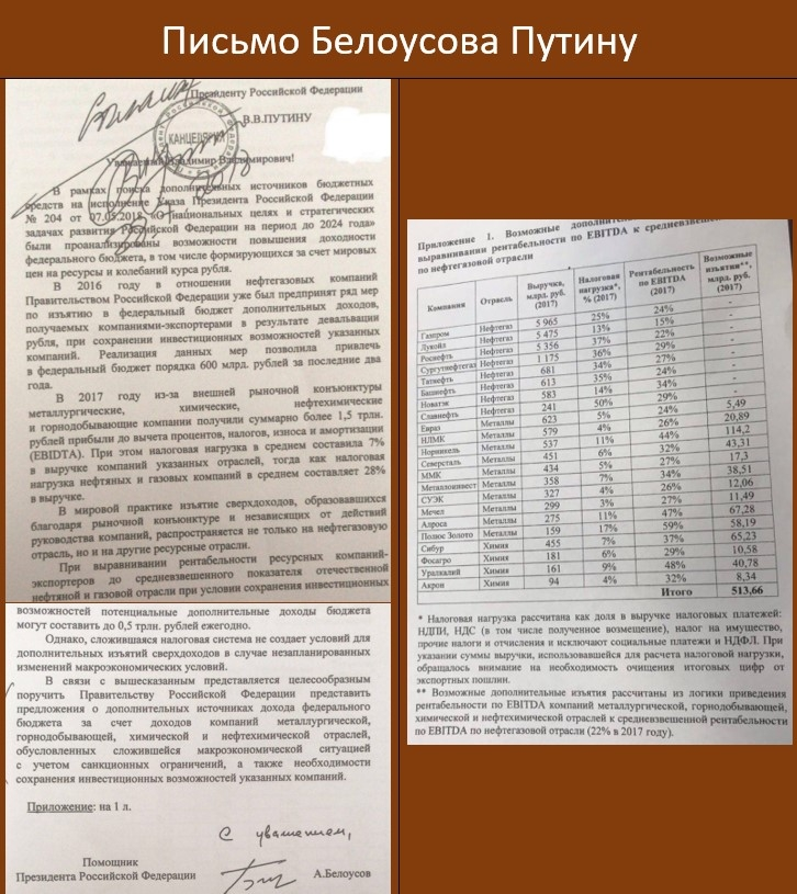 https://smart-lab.ru/uploads/images/05/34/92/2018/08/10/833fad.jpg