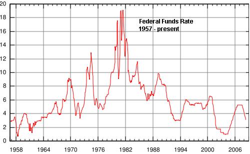 Глава JPMorgan опасается решительных мер со стороны ФРС.