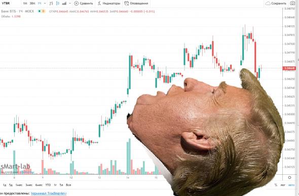 День инвестора ВТБ обрадовал обещаниями