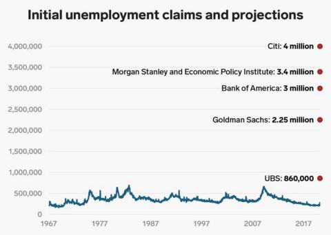 Статистика по безработице