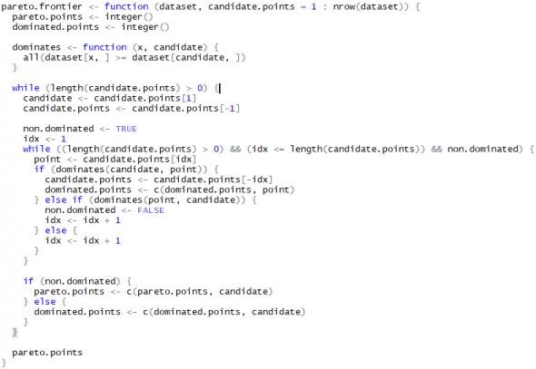 Построение фронтов Парето на языке R