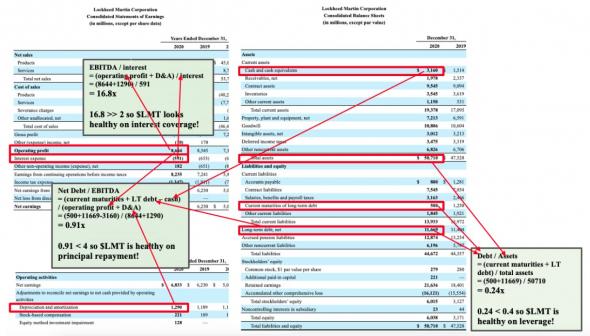Краткий конспект по долгам компании и их анализу