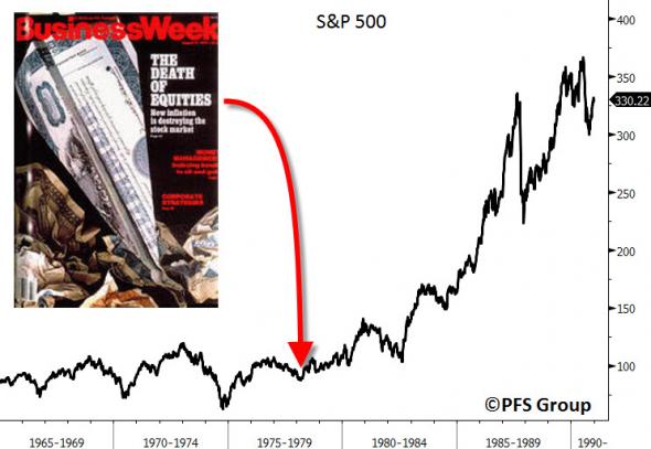 Большой бэктест модифицированного Momentum. Лениво обыгрываем рынок с 1984 года на глобальных рынках