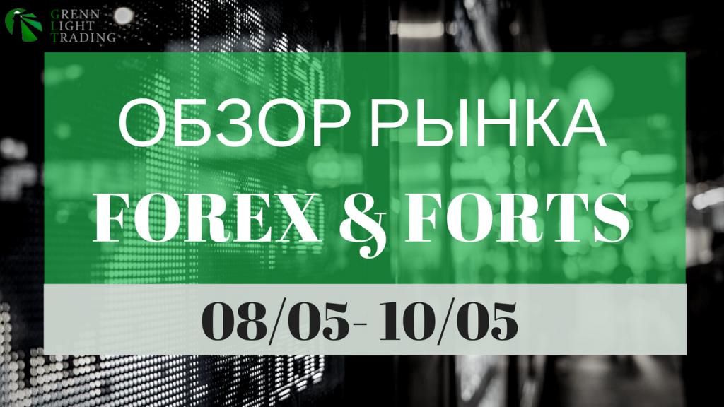Обзор рынка форекс торговые стратегии форекс ss2009 v2