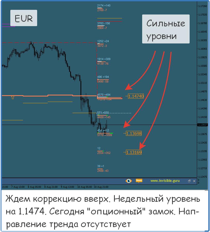Нефть для торговли форекс майнер криптовалюты сайт