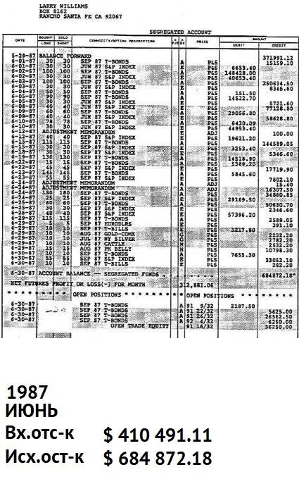 11 376% за год!