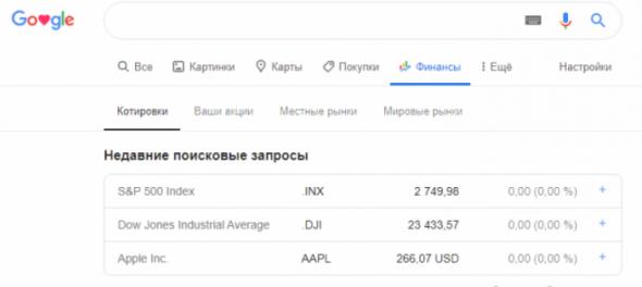Топ лучших бесплатных скринеров для акций