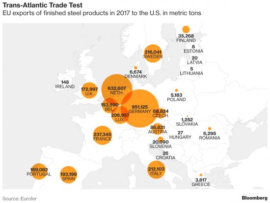 США поставили ультиматум ЕС и Канаде в «торговой войне»