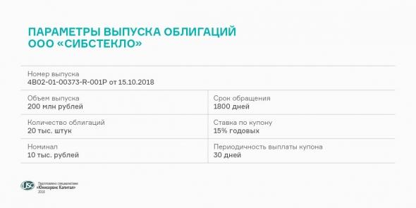 Завод «Сибстекло» разместит 20 тысяч облигаций