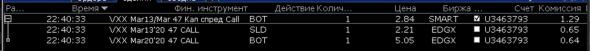 Битва Опционщиков NYSE. Отчет по текущим сделкам на 15.03.20