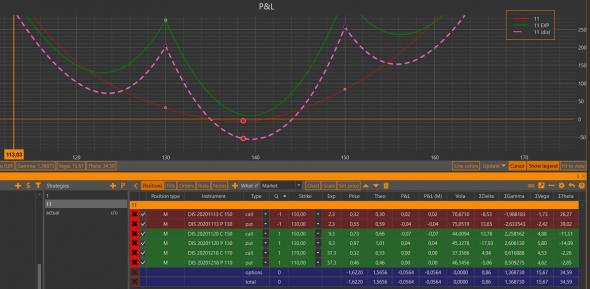 Дополнительные возможности инструмента What if scenarios опционного аналитика Option Workshop.