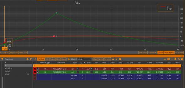 Консультация по вопросу работы с опционами на индекс волатильности VIX