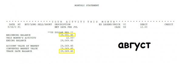 Врынке №5: зашортил нефть 4-го сентября. Отчет по августу 2020. +$6000 на контракт.