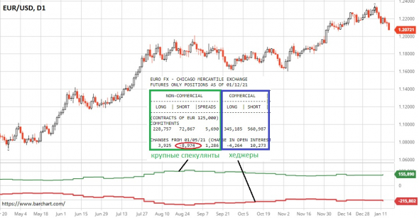 EUR / USD is approaching the barrier.  The market is pending!