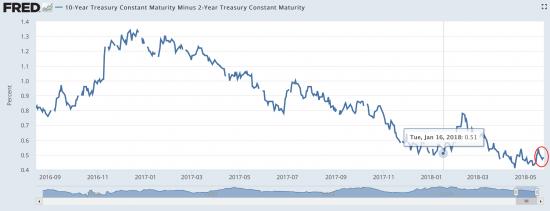 Итальянский кризис через призму макроэкономической теории