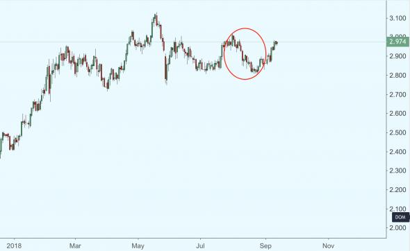 ЕЦБ: без резких движений