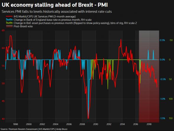 Что ждет британских производителей с новой отсрочкой по Брексит?