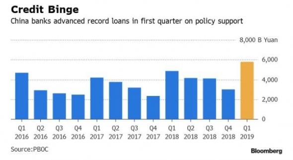 Клин клином вышибают: Китайские банки борятся с плохими долгами…выдавая больше кредитов