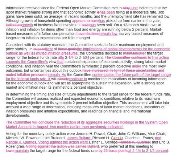 Обзор заседания ФРС: Запутавшийся Пауэлл, рост лагеря «оппозиции»