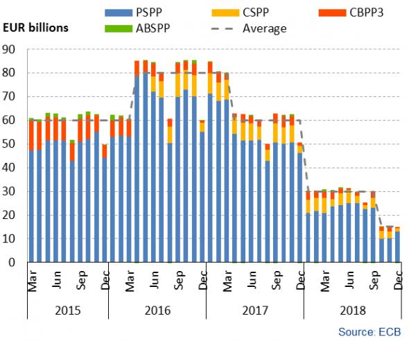 Обзор предстоящего заседания ЕЦБ: сможет ли ЦБ не разочаровать рынок?