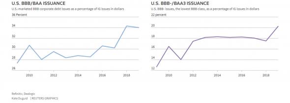 Десятилетие QE: «перевернет ли календарь» S&P 500?