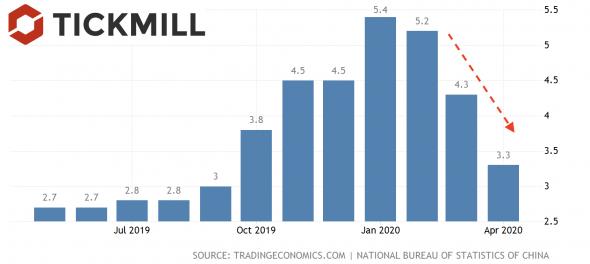 Повышаем цены, снижаем добычу: смешанные сигналы от Саудовской Аравии