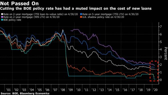 """«Инъекция реальности»"""" от Китая, негативные ставки в Англии. Куда пойдет фунт?"""