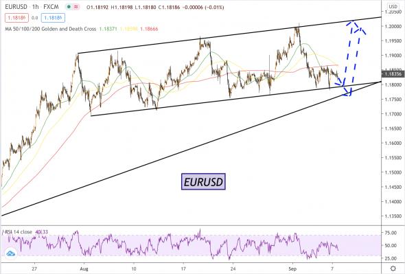 """Словом"" Евро не остановить"