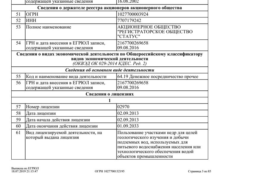 Код оквэд для форекс имран форекс
