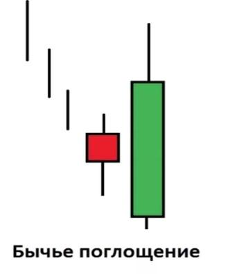 НЕФТЬ торговля интрадей - Клуб Нефтяников